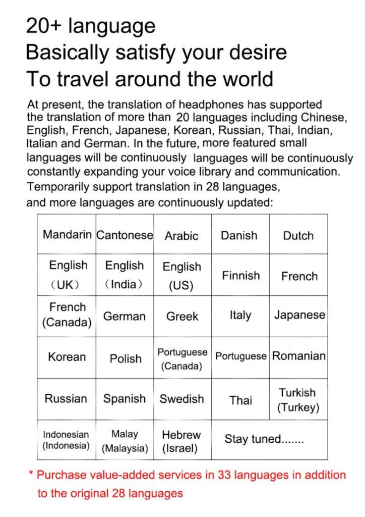 Синхронный носимый беспроводной переводчик с 26 языков