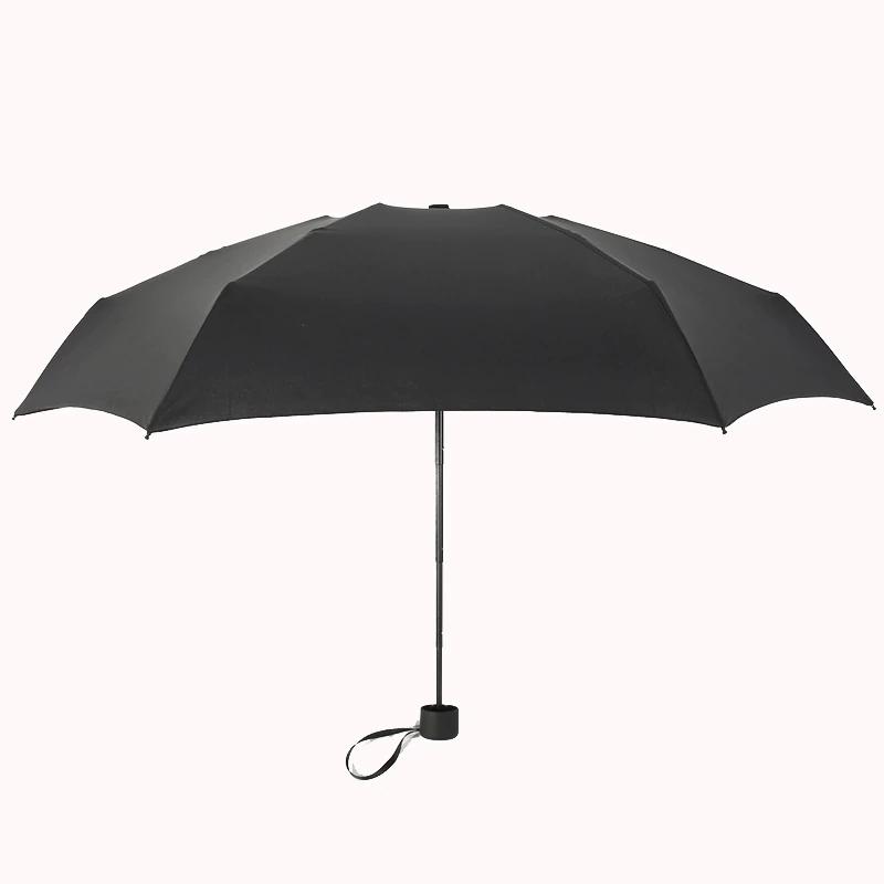 зонт путешественника